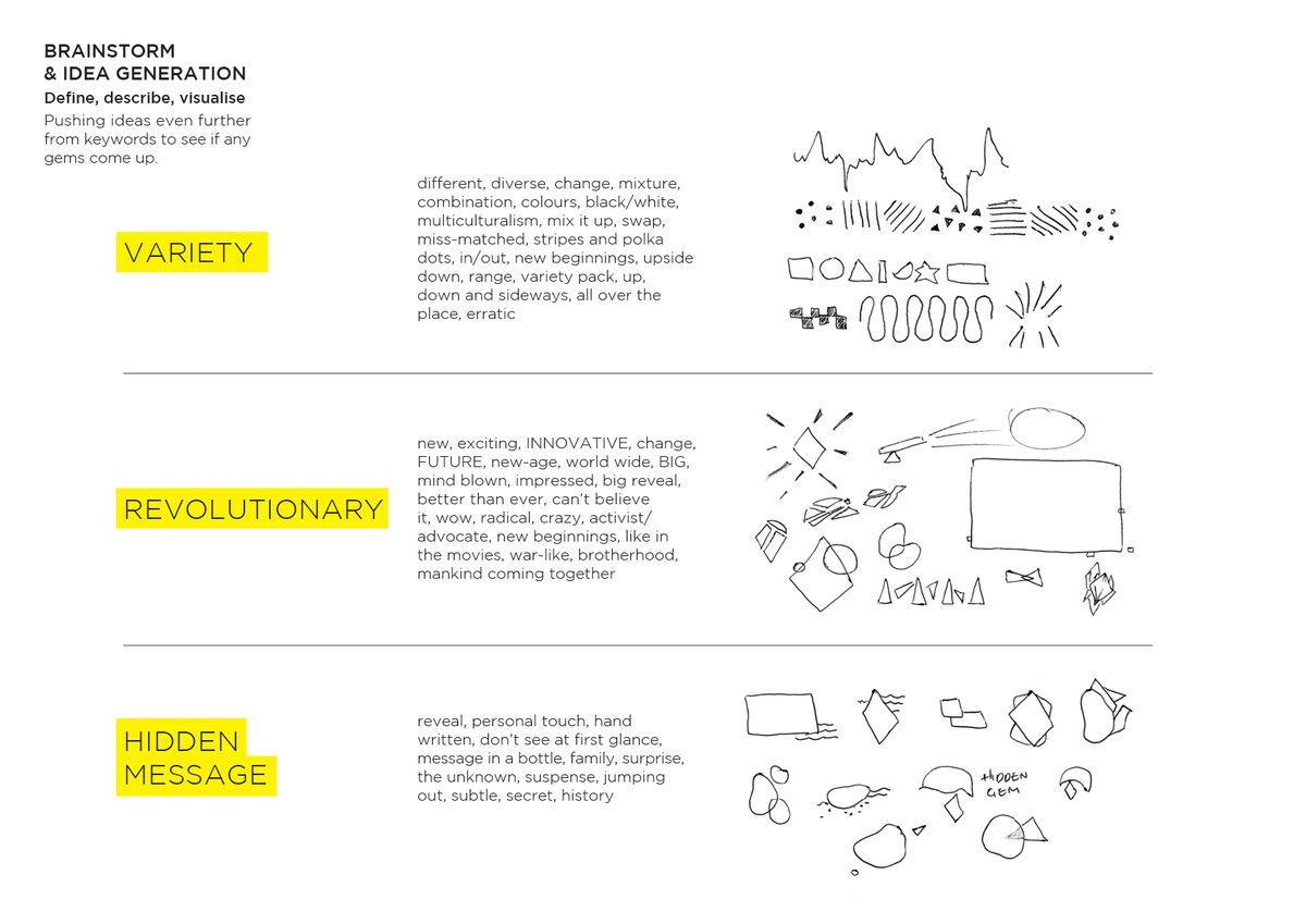Venue Identity - Alyson Pearson Portfolio - The Loop