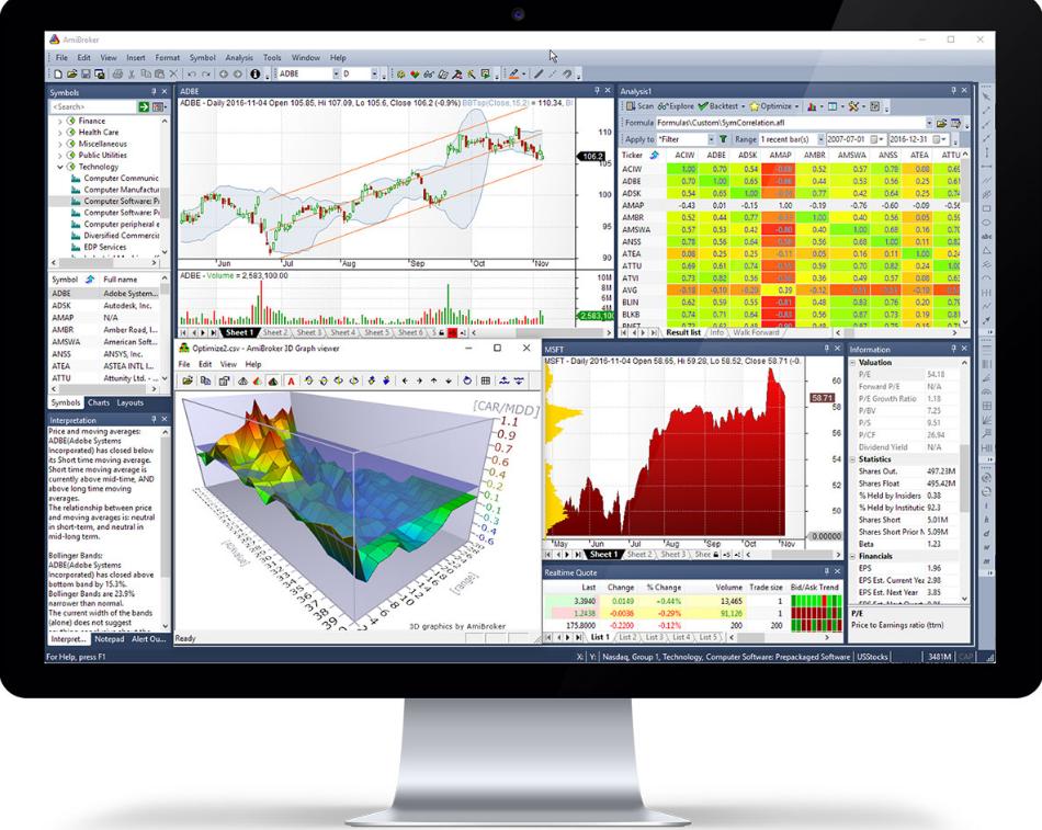 Amibroker AFL & Scanner Technical analysis software, Afl