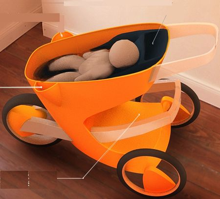 Innovative Strollers That Future Babies Will Love To Ride Www Vinuesavallasycercados Com 유모차 제품 디자인 포토샵