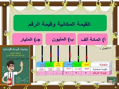 Pin By Mozkarat On مذكرات مراجعات أبحاث اسطوانات امتحانات