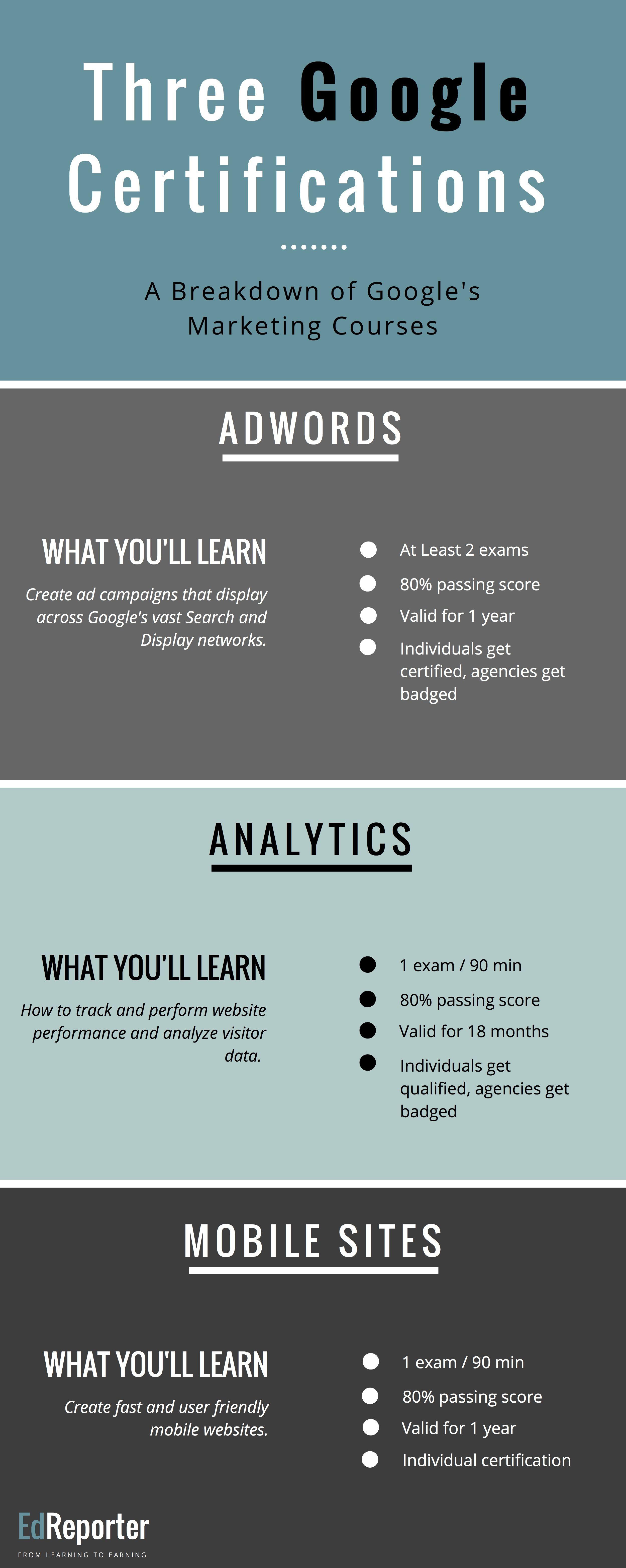 marketing certifications career