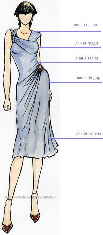 Моделирование платья с драпировкой от Юлианы. Комментарии : LiveInternet - Российский Сервис Онлайн-Дневников