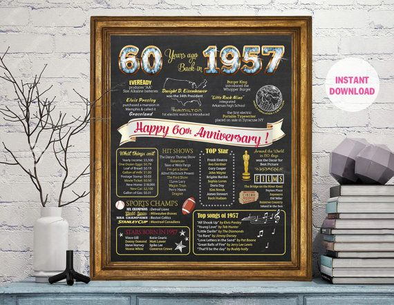 Gift Ideas For 60th Wedding Anniversary For Parents: 60th Anniversary Gifts INSTANT DOWNLOAD, 60th Wedding