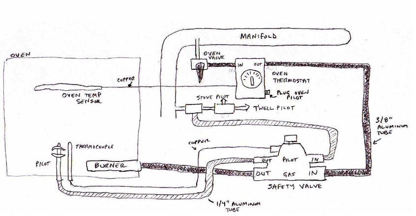 Gas Stove Schematic Stove Fan Stove Gas Stove
