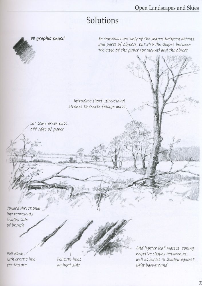 Art Inspired Common Drawing Mistakes And Suggestions Landscape Drawings Drawing Techniques Drawings