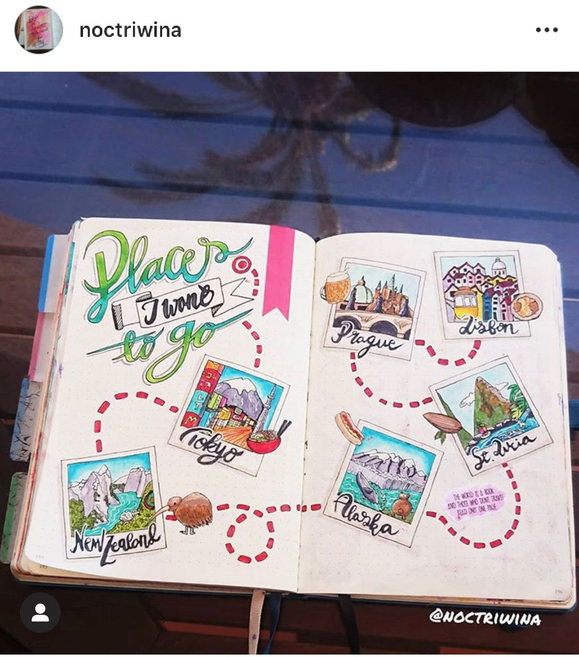 20 Bullet Journal Travel Spreads Will Inspire You To See The World.