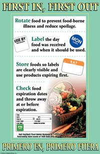 First In First Out (FIFO) Food Storage Method   POSTERS