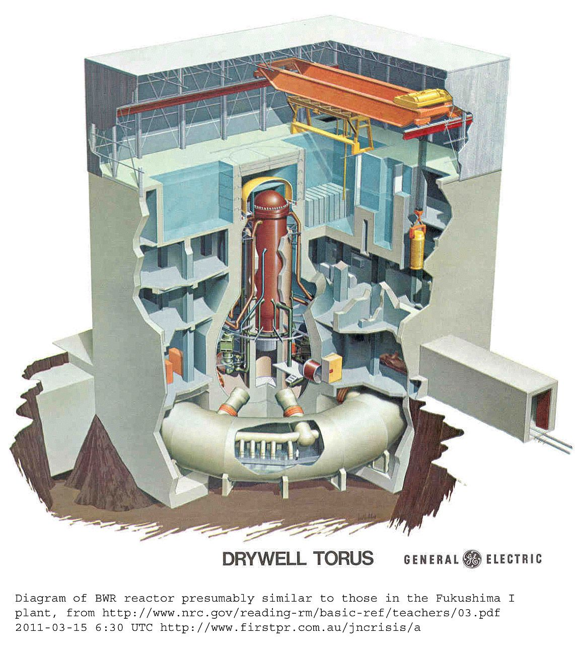 Reactor cutaway diagrams google search reactors pinterest reactor cutaway diagrams google search ccuart Image collections