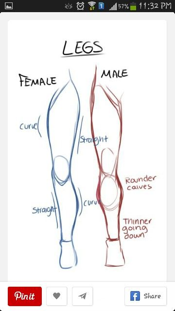 How 2 Draw Drawing Tips Drawing Legs Drawing Lessons