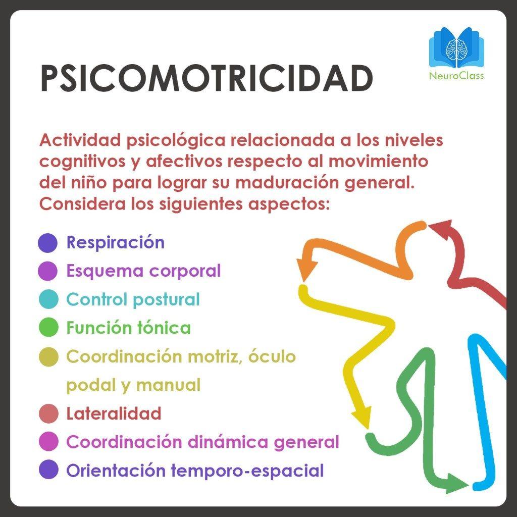 Psicomotricidad Desarrollo Cognitivo Y Movimiento En La Infancia Neuroclass Neurociencia Y Educacion Educacion Emocional Educacion Emocional Infantil
