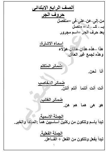 Pin By Hassan Mahriki On Grammar Learning Arabic Learn Arabic Alphabet Learn Arabic Language