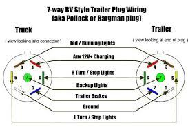7 way trailer plug wire colors seven wire trailer diagram rh pinterest com rv trailer plug wiring schematic 7 way rv trailer plug wiring diagram