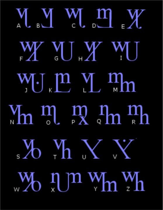 How To Start Your Own Book Of Shadows Witches Alphabet Alphabet