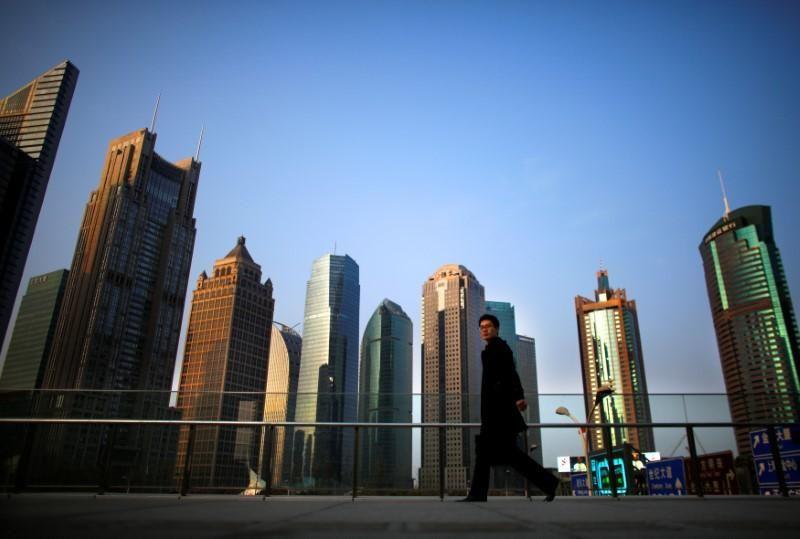 Chinabank forex