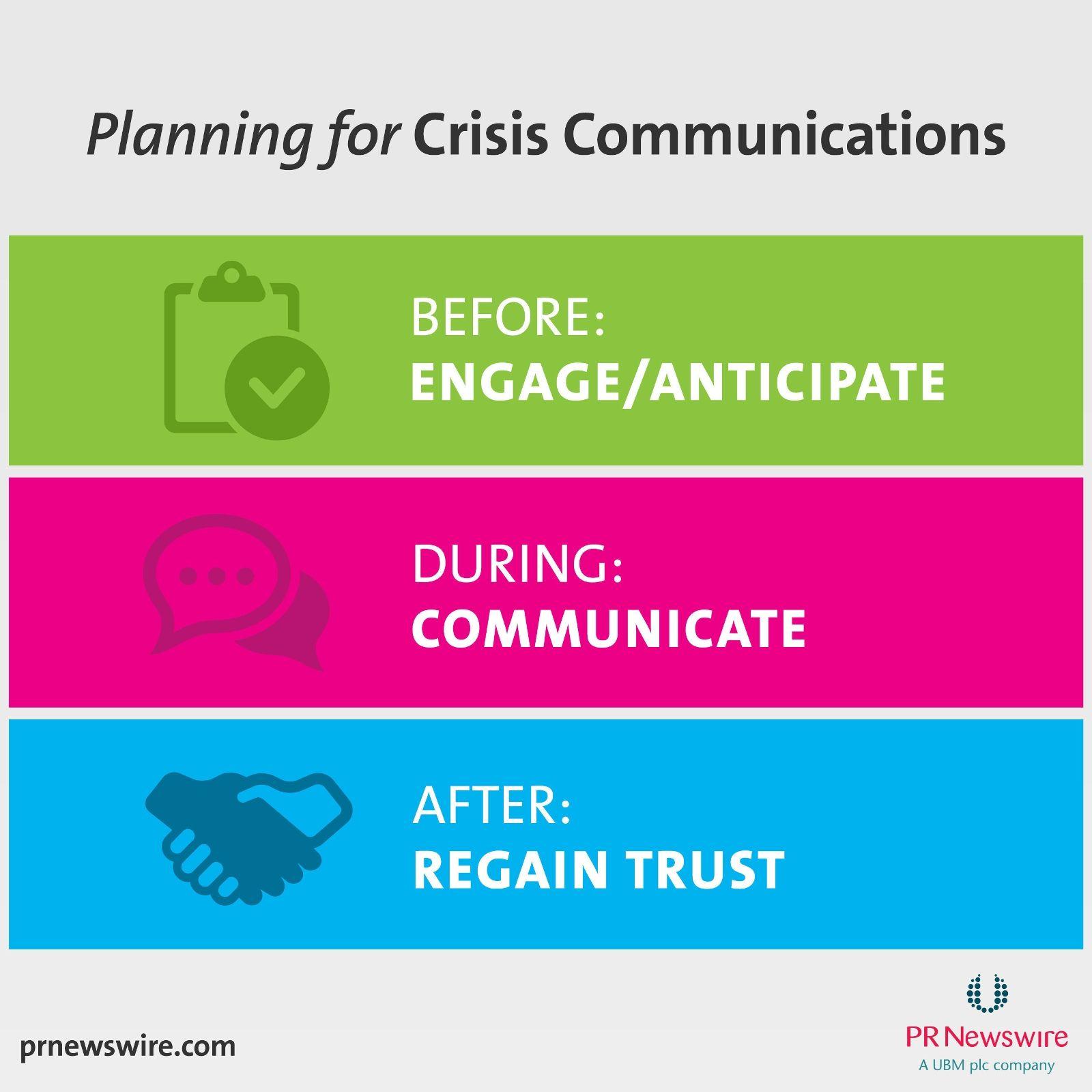 Pin On Pr Marketing Infographics