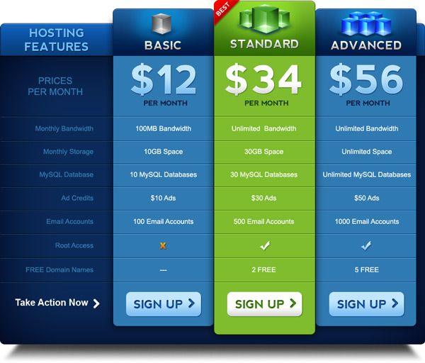 Pricing table psd template free web ui elements pinterest pricing table psd template pronofoot35fo Gallery