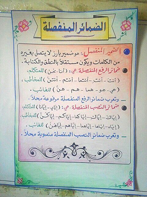 الضمائر المنفصلة Learning Arabic Teach Arabic Learn Arabic Language
