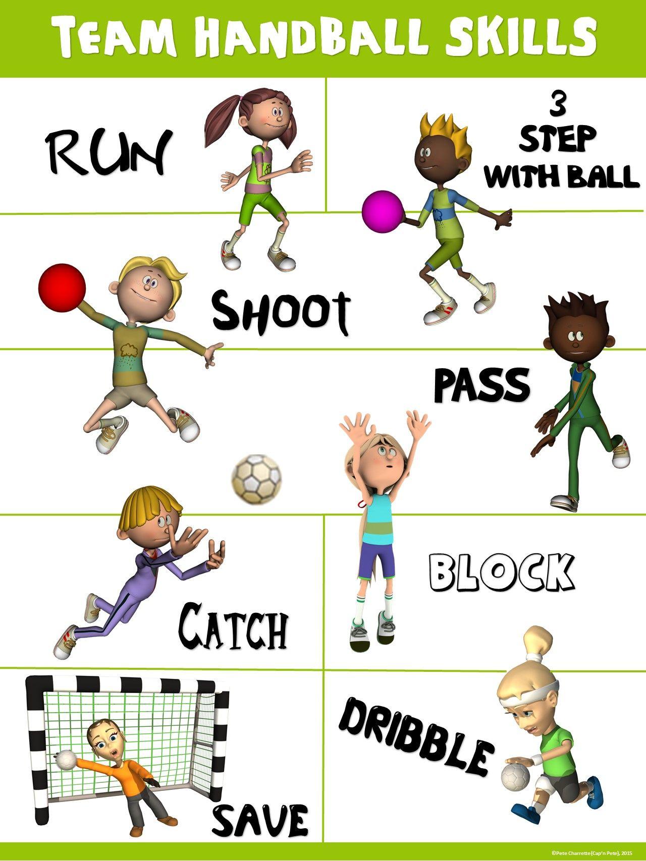 Pe Poster Team Handball Skills Educacion Fisica Educacio Fisica Educacion
