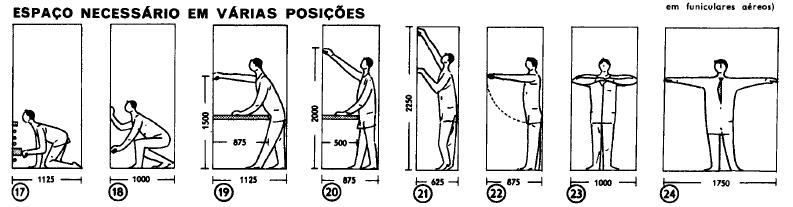 793 207 measures pinterest interiors for Neufert mesas