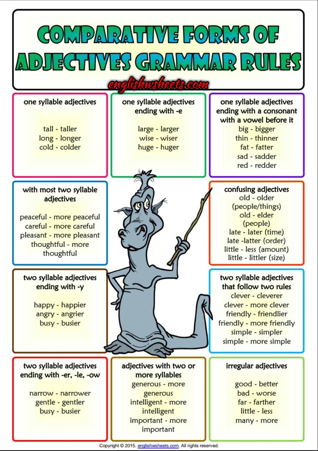 Comparatives Rules Esl Printable Classroom Poster For Kids
