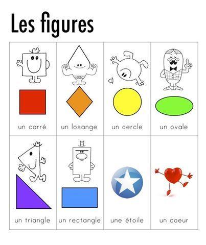 les objets - 3D | Enseignement du français, Dictionnaire visuel ...