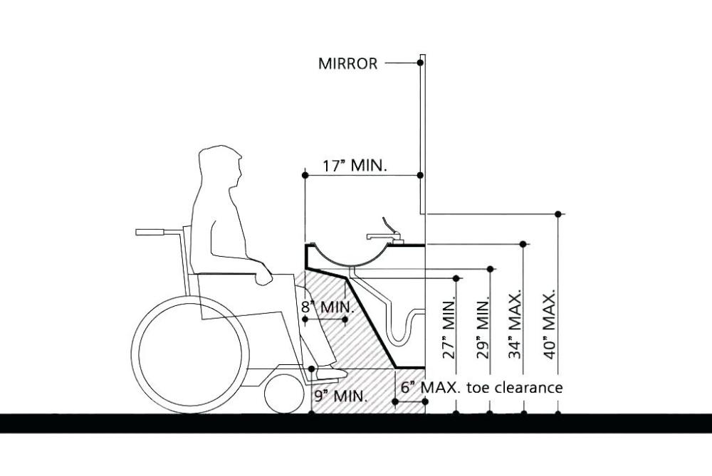 ada vanity guidelines Google Search Bathroom with
