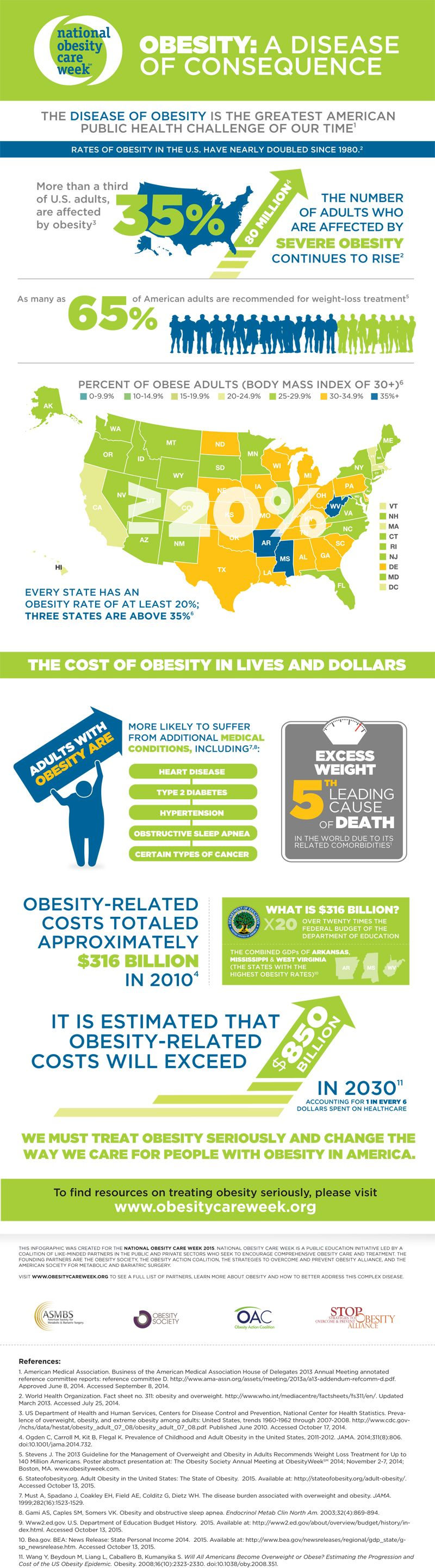 A Disease of Consequence Infographic Obesity: A Disease of Consequence Infographic, the disease of obesity is the greatest american public health challenge of our time!Obesity: A Disease of Consequence Infographic, the disease of obesity is the greatest american public health challenge of our time!