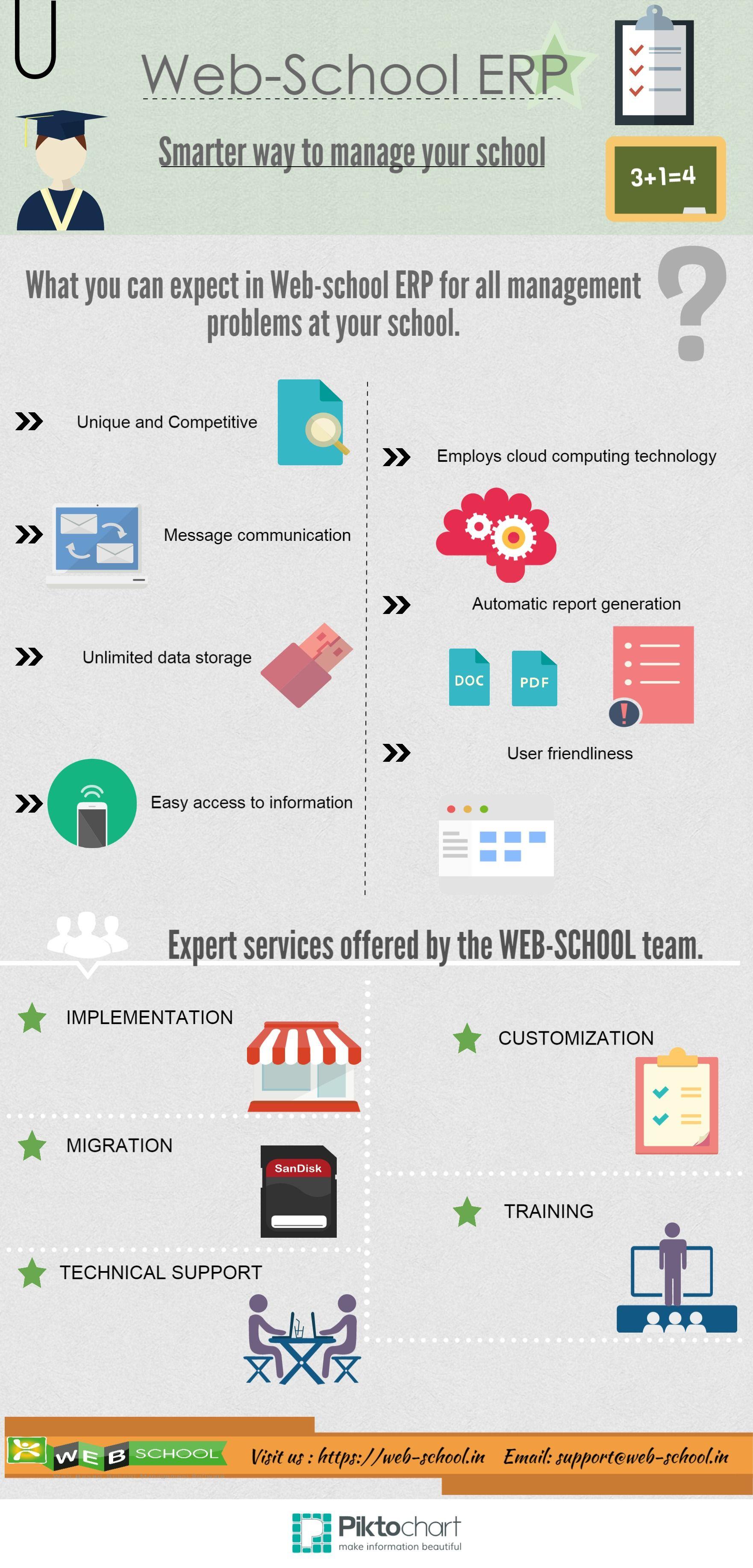 Web School Features