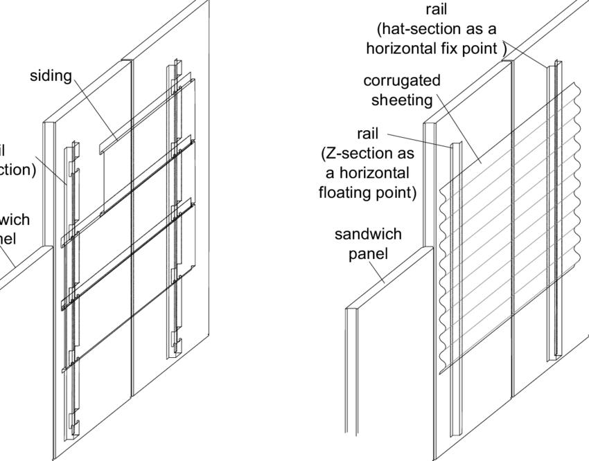 Corrugated Aluminum Cladding Detail Google 검색