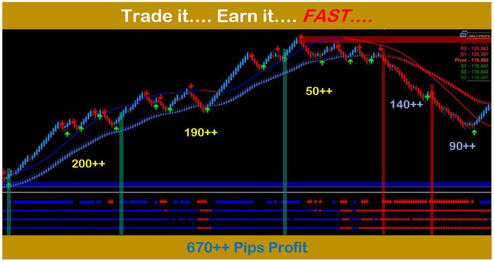 mejor trading forex sistema akcijų pasirinkimo darbe nauda