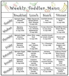 Weekly Toddler Menu Template Google Search Meal Plan For