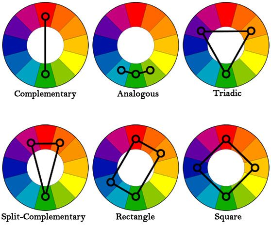 Color Blocking! Color Thesaurus, Color Wheels and Information - color wheel chart