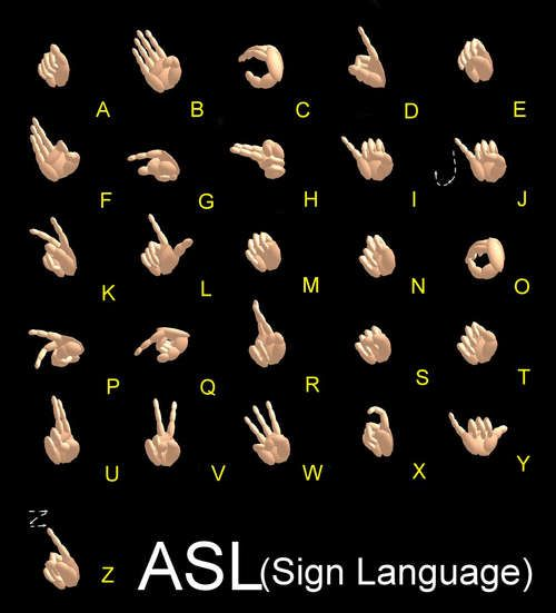 Sign Language (Over 100 Words!!!)