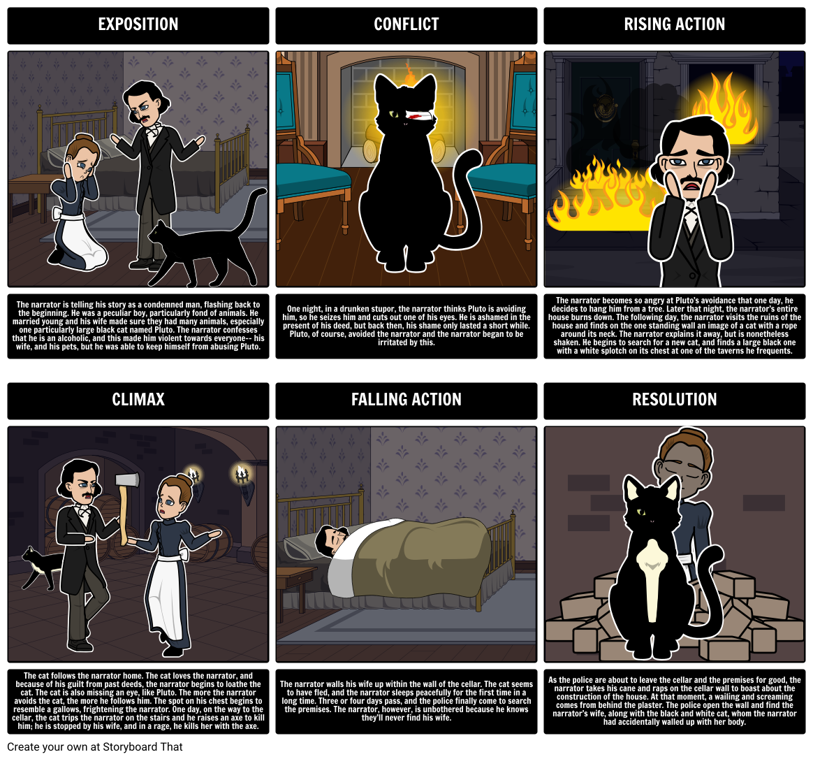 The black cat summary plot diagram a common use for storyboard descubre ideas sobre diagrama de trama the black cat summary plot diagram ccuart Images