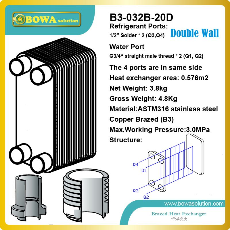 3.5KW Double Wall Brazed Plate Heat Exchangers with visual