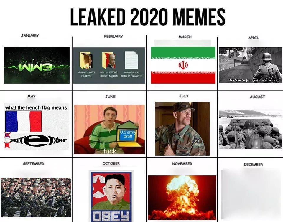 Pin by Charles Baran on Memes in 2020 January february