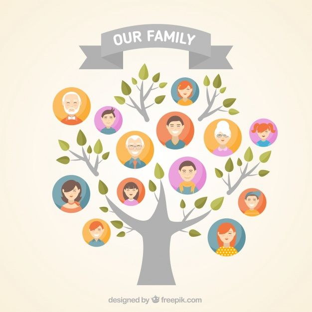 Great family tree in flat design Free Vector Family Tree - Posters