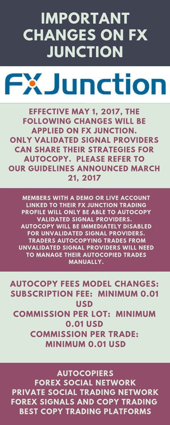 Effective May 1 2017 The Following Changes Will Be Applied On Fx