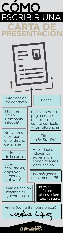 Como hacer una carta de presentación | Carta de presentación ...