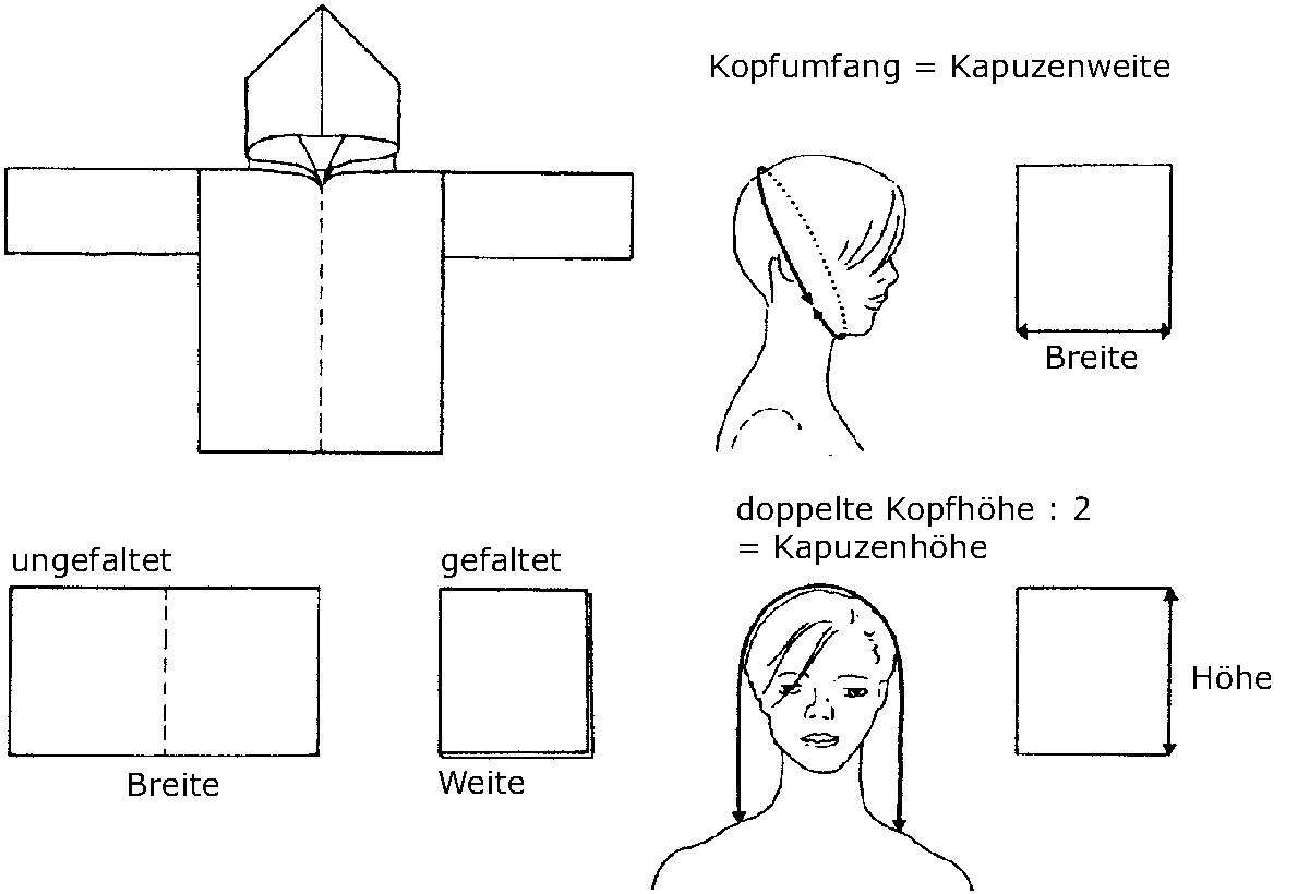 Groß Kapuze Muster Nähen Ideen - Strickmuster-Ideen ...