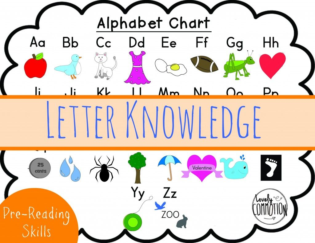 Pre Reading Skills Focus Letter Knowledge With Images