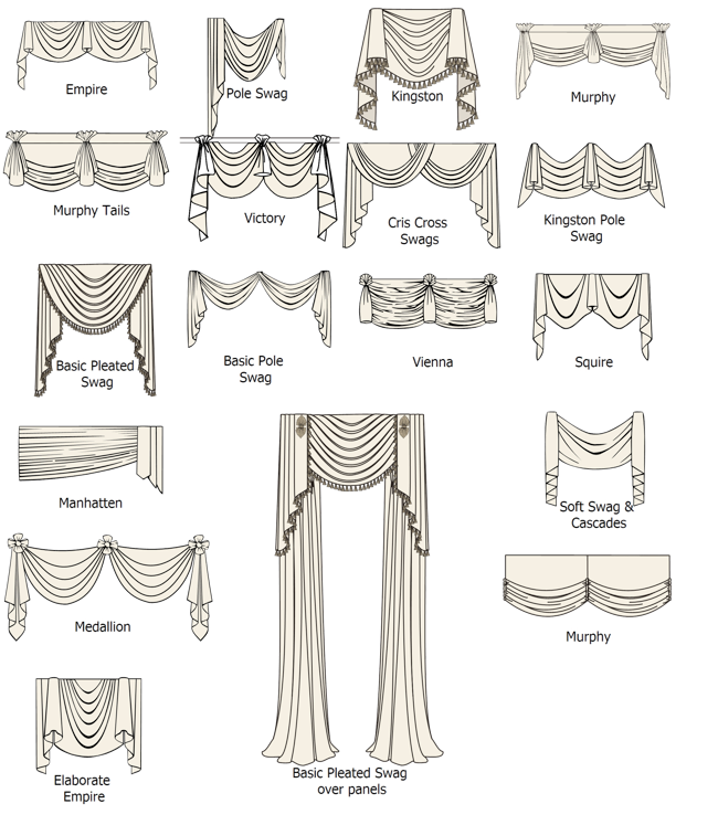 swags custom drapery types guide how to windows treatment - Types Of Curtains For Windows