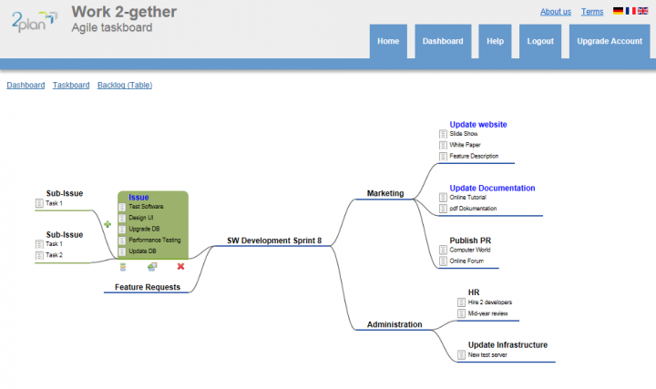 10 Best Free Project Management Software Tools Project Management Open Source Projects Management