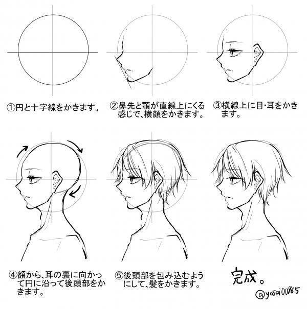横顔 身体 服のシワの描き方のようなもの ほさしー スケッチのテクニック 顔を描く 顔 絵