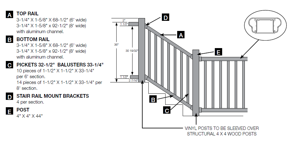 standard measurements for indoor stair railing - Google ...