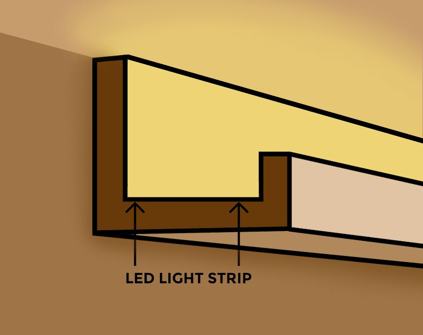 How To Install Led Cove Lighting Super Bright Leds Cove Lighting Ceiling Led Lighting Diy Strip Lighting Ceiling