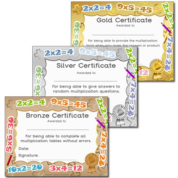 Editable Certificates - Times Table Certificates Maths - editable certificate templates