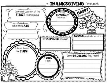 Thanksgiving Research Activity: Thanksgiving Graphic