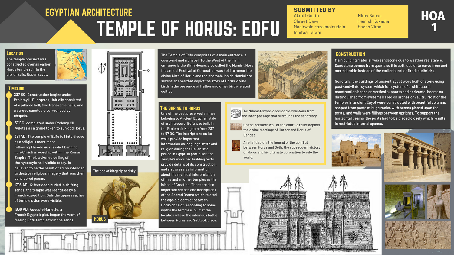 History Informative Poster Temple Of Horus Edfu Egypt