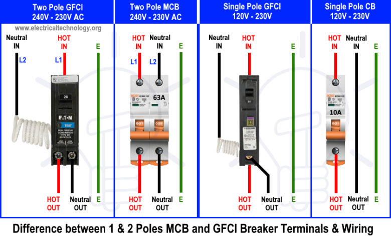 How To Wire A Gfci Circuit Breaker 1 2 3 4 Poles Gfci Wiring Electronic Engineering Electrical Jobs Electrical Wiring
